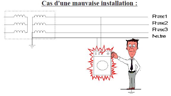 Installation lectrique - Tension entre phase et terre ...